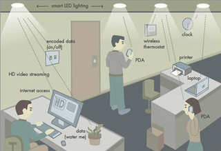 what is li fi and how is it 100 times faster than wi fi  image 2