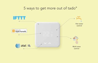 Five ways to get more out of tado° in 2016