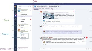 What Is Microsoft Teams The Slack Like App For Office 365 Explained image 1