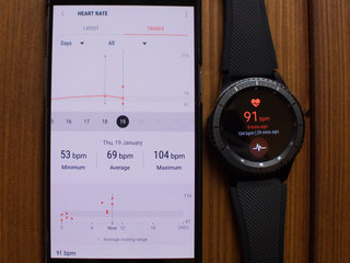 s health review image 2
