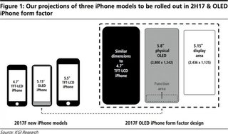 iphone 8 to come with revolutionary facial recognition front camera system image 2