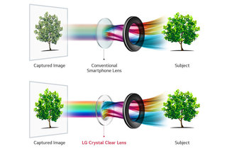 """LG says V30 will have the """"world's clearest smartphone camera lens"""""""