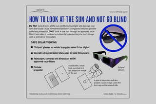 Solar eclipse 2017 When is it and how to watch online or in person image 3