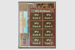 What is Pixel Visual Core Inside the new co-processor from Google image 2