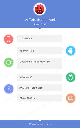 Sony Xperia H8266 Spotted In Benchmark Test With Snapdragon 845 On Board image 2