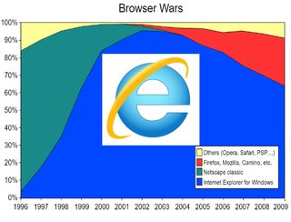 Birthday tech The most popular in tech from the year you were born and beyond image 34