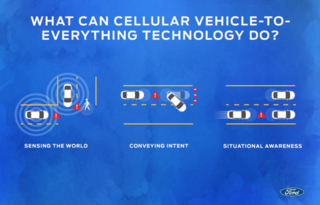 New Ford Tech Can Stop You Being Run Over If You Have A 5g Phone image 3