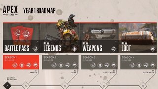 What Is Apex Legends The Free To Play Battle Royale For Ps4 Xbox One And Pc Explained image 5