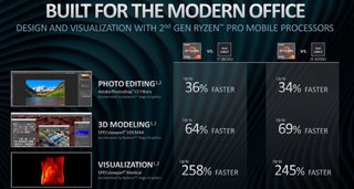Amd Announces New High-performance Mobile Ryzen Pro Processors image 2
