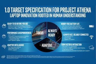 Intel Project Athena explained How it could make premium laptops better image 3