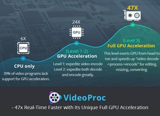 How to stabilise shaky videos with VideoProc
