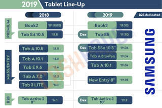 Leaked Samsung Roadmap Reveals Galaxy Watch 2 And Tab S5 Will Arrive In Q3 image 3