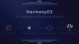 Huaweis Potential Android Replacement Is Called Harmony Os image 2
