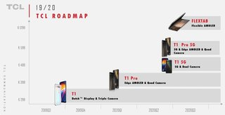Leaked TCL roadmap reveals first wave of own-brand phones starting with T1 image 3