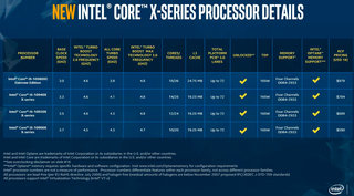 Intel debuts competitively priced Core i9 X Series for extreme performance image 2