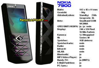 Is this going to be Nokia's next fashion offering?