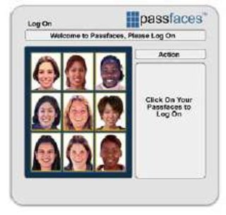 Passfaces face-recognition password technology