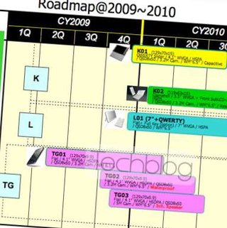 Toshiba TG01 successors revealed in roadmap leak