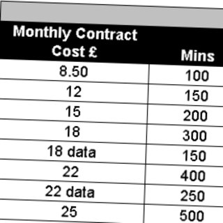 Virgin Media launches new monthly mobile tariffs