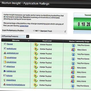 Norton Internet Security and AntiVirus 2010 betas available
