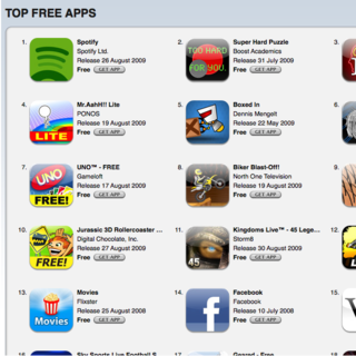 Spotify takes number one spot in App Store