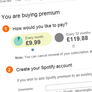 Spotify Premium subscriber percentage not double digits
