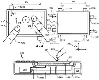 Nokia patents 3D multitouch