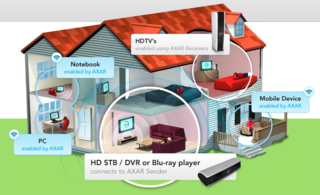 wireless hd streaming coming to tvs soon image 2