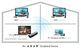 wireless hd streaming coming to tvs soon image 3