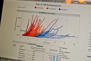 how tableau software plans to make your data cool image 2