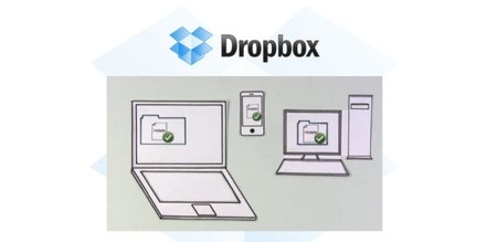 ESSENTIALS: Software to improve your life - Dropbox - photo 1
