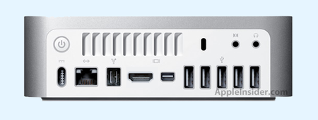 Apple planning HDMI port for Mac Mini?