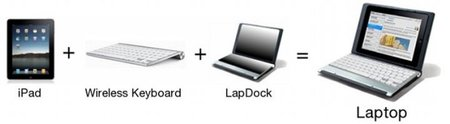iPad LapDock turns iPad into Laptop