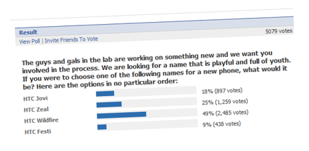 HTC polls Facebookers on next phone's name