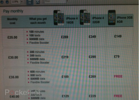 EXCLUSIVE: T-Mobile iPhone 4 prices detailed