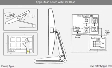 iMac touch: Apple's all-in-one to get touchy-feely
