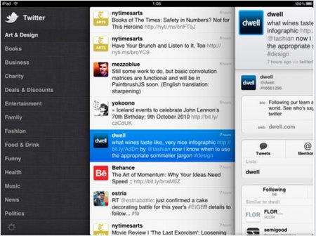 Twitter for iPad brings official Twitter app to your iPad