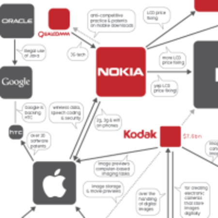 Tech lawsuits: Who's suing whom?