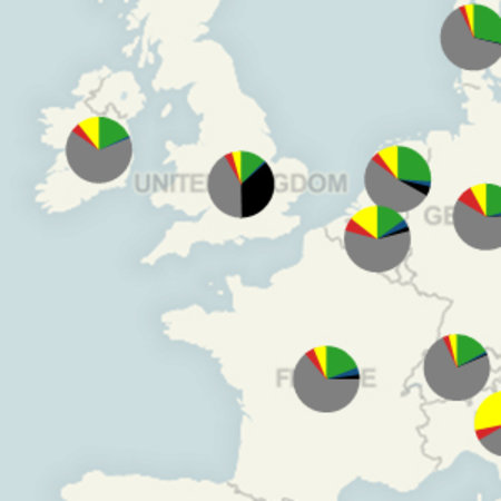 iOS massively outshines Android in Europe - but BlackBerry clings on in UK