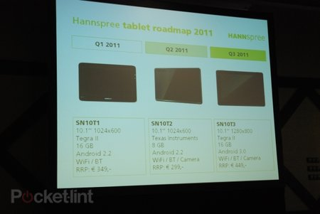 Hannspree SN10T2 and SN10T3 Android tablets on their way to market
