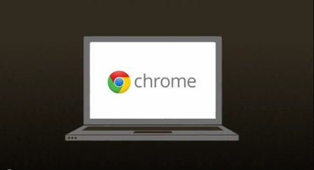 Chrome OS & Chromebook - explained and detailed