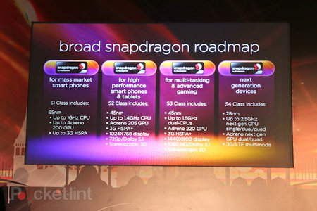 Qualcomm details next-gen 2.5GHz Snapdragon processors