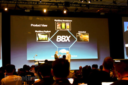 BBX: The one future platform for all BlackBerry users, coming 2012