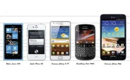 How big is your phone against the rest?