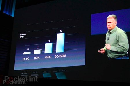 The new iPad: How fast will it surf the web in the UK?