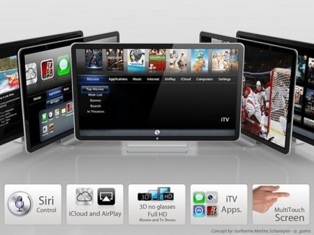Apple HDTV to have FaceTime and Siri?