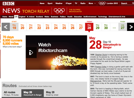 WEBSITE OF THE DAY: BBC Torch Cam