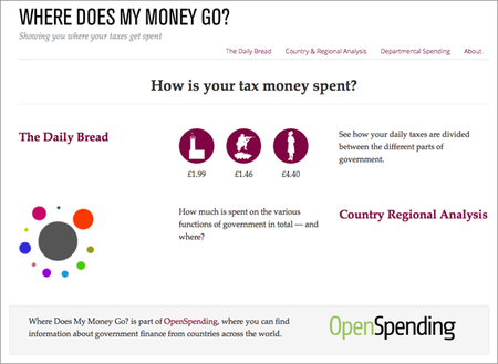 WEBSITE OF THE DAY: Where Does My Money Go?