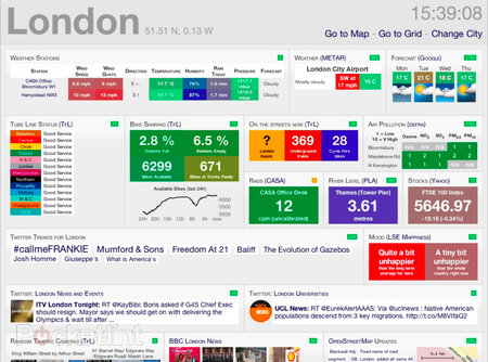 WEBSITE OF THE DAY: City Dashboard