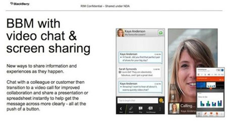 Video chat for BBM in BlackBerry 10